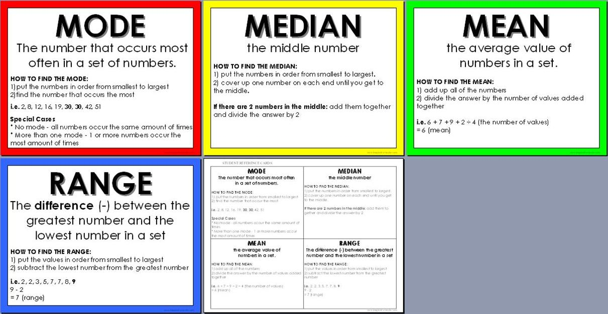 ... activity mean median mode worksheets 4th grade math worksheets for